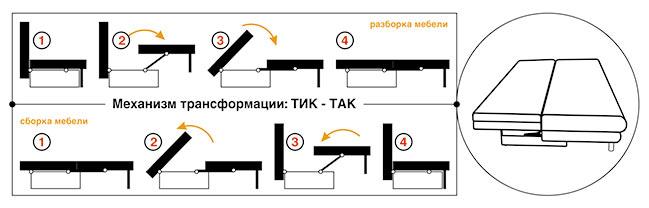 Диван механизм пантограф отзывы